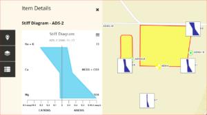 GLA-Data QA/QC Abilities